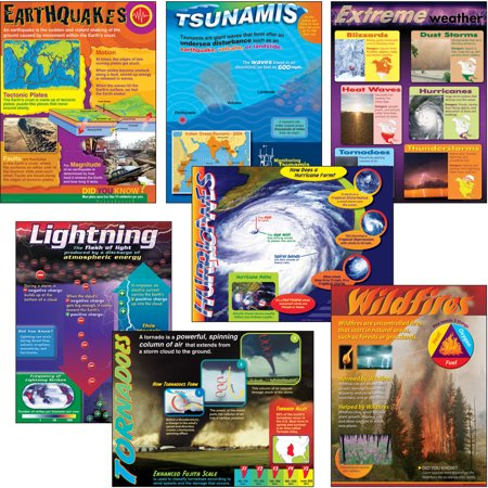 WEATHER EXTREMES COMBO SETS LEARNING CHARTS Weather Charts Combo Pack