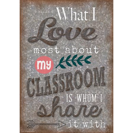 WHAT I LOVE MOST ABOUT MY CLASSROOM HOME SWEET CLASSROOM - Classroom Classroom