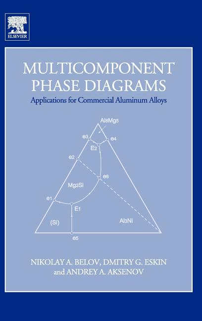 Multicomponent Phase Diagrams  Applications For Commercial