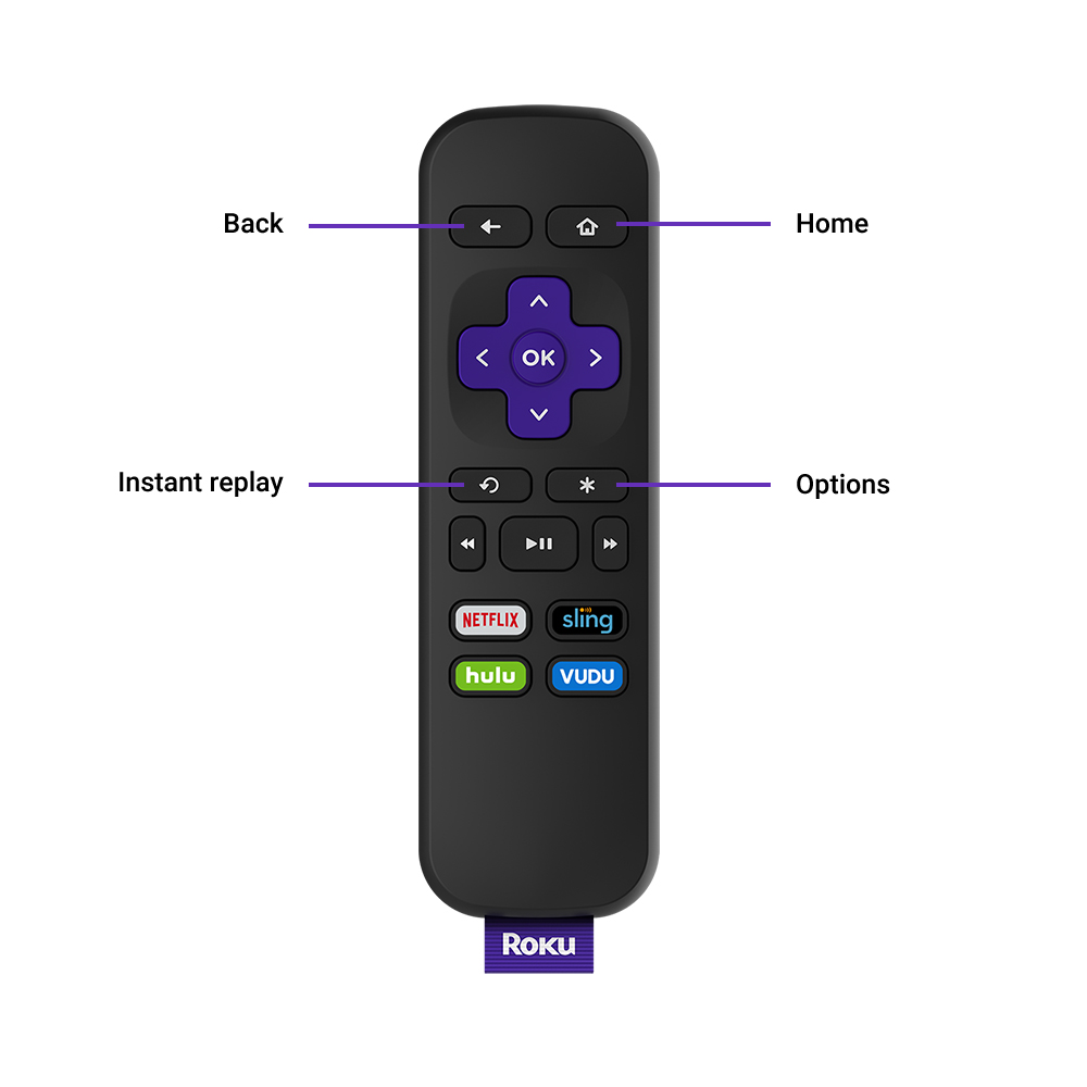 Roku Express+ HD - WITH 30-DAY FREE TRIAL OF SLING INCLUDING CLOUD