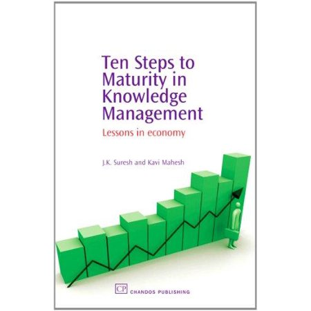 Ten Ways To Maturity In Knowledge Management  Lessons In Economy