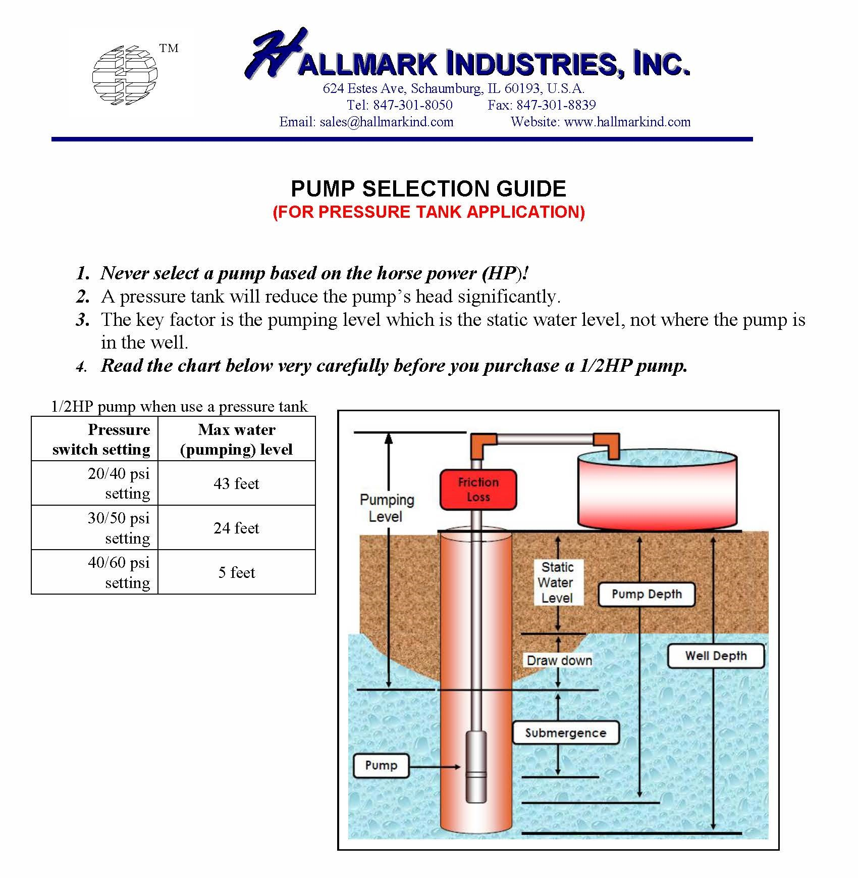 Pump, Deep Well Submersible, 4