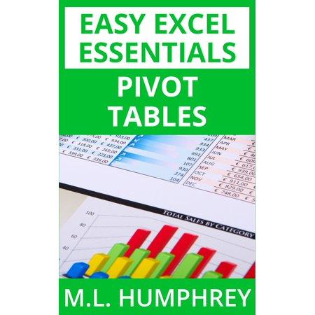 Pivot Tables - eBook (Pivot Tables)
