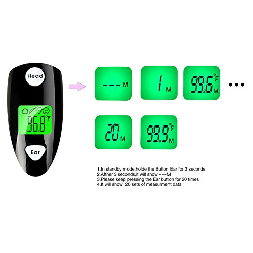2 in 1 Infrared Forehead and Ear Thermometer