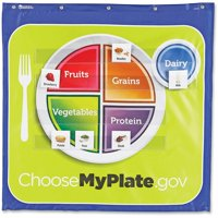 Healthy Helpings, LRNLER2394, MyPlate Pocket Chart, 1 Each, Multi
