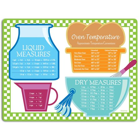 Chop Chop 11 by 15-InchFlexible Cutting Mat, Measurements - Walmart com