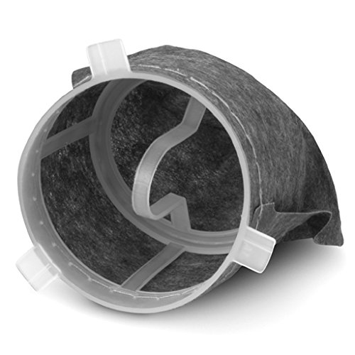 DIRT DEVIL F4 FILTERS - (2 Pack)