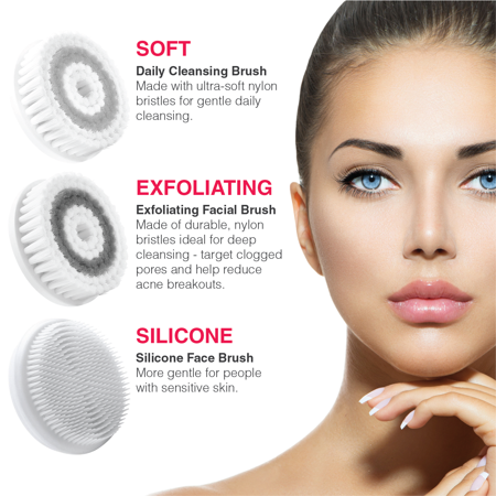 Livingpro Waterproof Facial Cleansing Spin Brush Set With 3 Exfoliating Brush Heads Travel Case Dual Speed Modes For Deep Cleansing Gentle Exfoliating Removing