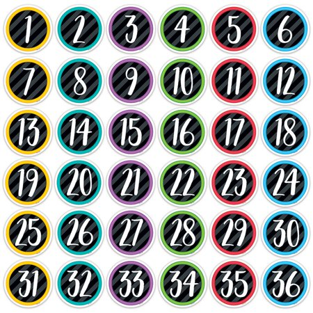 - 3IN BOLD BRIGHT STUDENT NUMBERS DESIGNER CUTOUTS