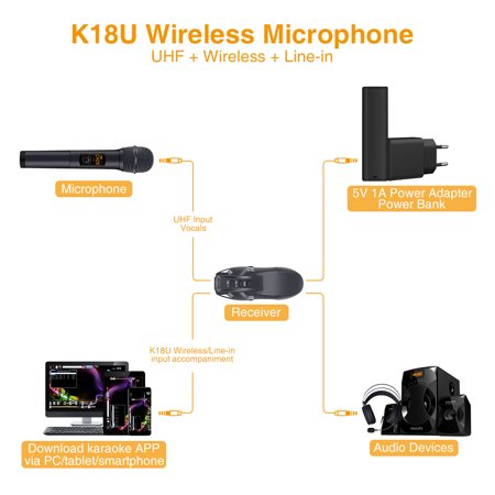 2 Pack Wireless Microphone Set, 10 Channel UHF Handheld HiFi Wireless Microphones Karaoke Receiver Dynamic Microphones for Wedding Speech Conference Karaoke Party - image 1 de 12