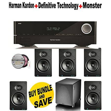 Harman Kardon AVR 1510 5.1-Channel 75-Watt Networked Audio/Video ...