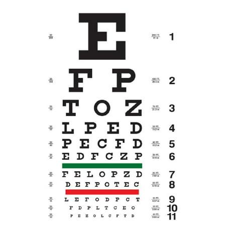 Pt 8502 Snellen Eye Chart By Item Is Sold By 1each By Moore