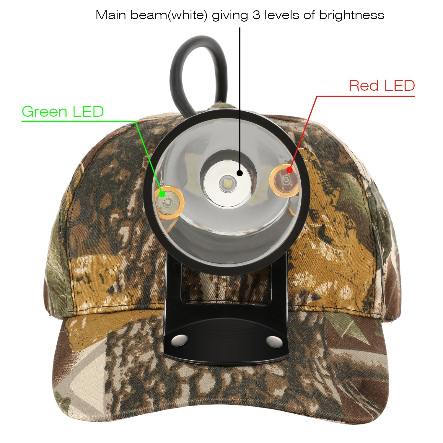 CREE 80000 LUX LED Coyote Hog Coon Hunting Light, Rechargeable Predator Hunting, 3 LED Cap Light, 5 Position Switch