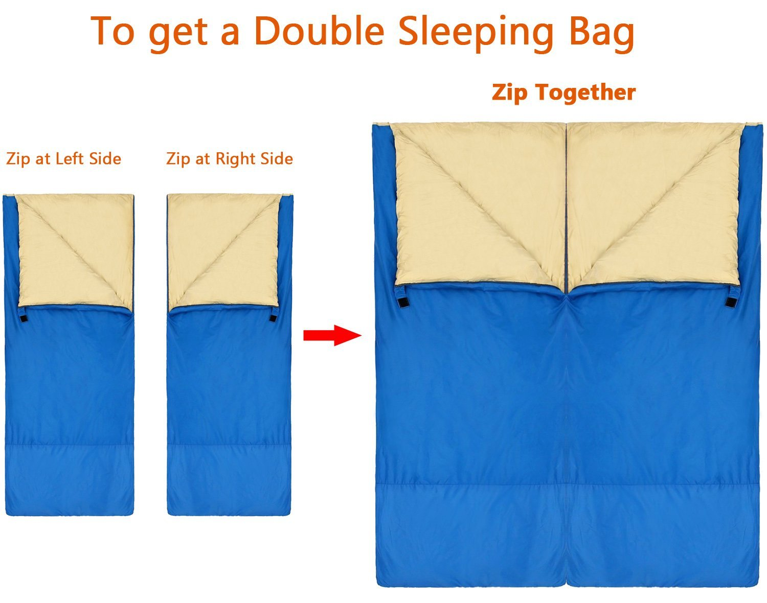 To get a Double Sleeping Bag Lightweight for Camping and Hiking 75x34 inch 1.7lbs (Ohuhu) by Ohuhu