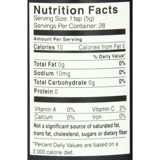 Canned Cat Food Nutrition Facts