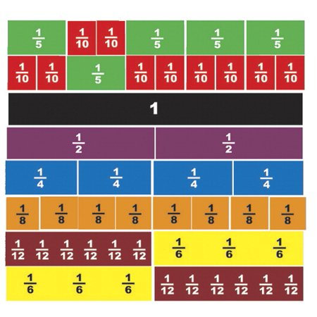 School Smart Replacement Rainbow Fraction Tiles