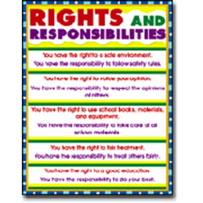 CARSON DELLOSA CD-6305 CHARTLET RIGHTS & RESPONSIBILITIES 17 X 22