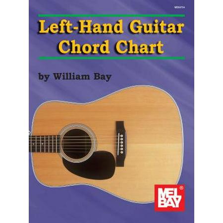 Left Hand Guitar Chord Chart -