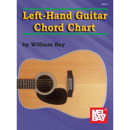 Left Hand Guitar Chord Chart for $<!---->