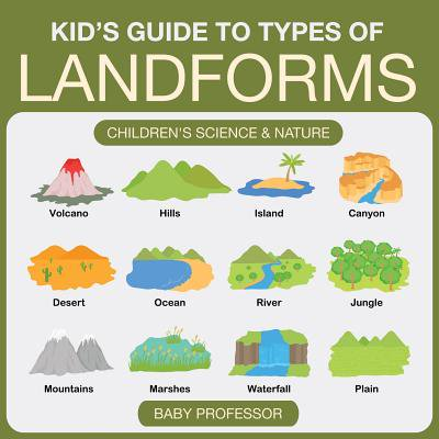 Kid's Guide to Types of Landforms - Children's Science & Nature](Landform Games)
