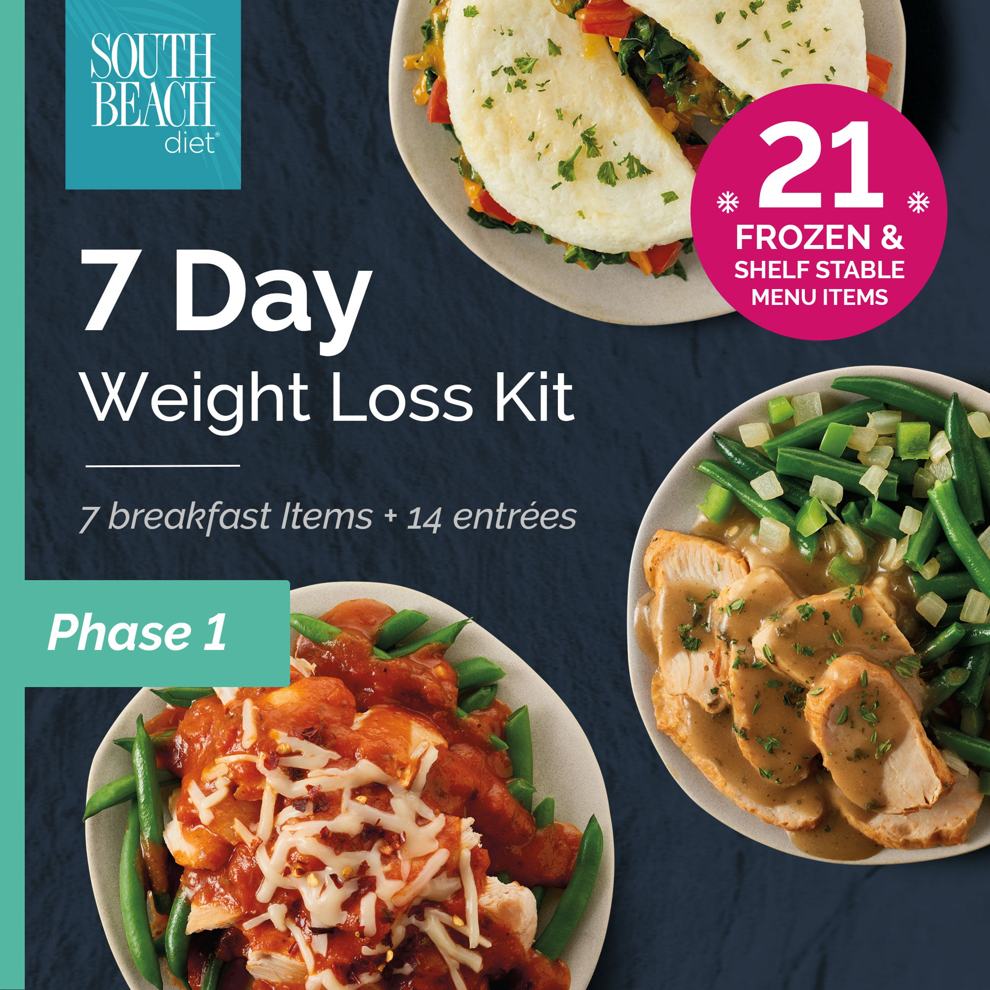 south beach diet europe