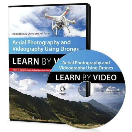 Get Aerial Photography and Videography Using Drones Before Too Late
