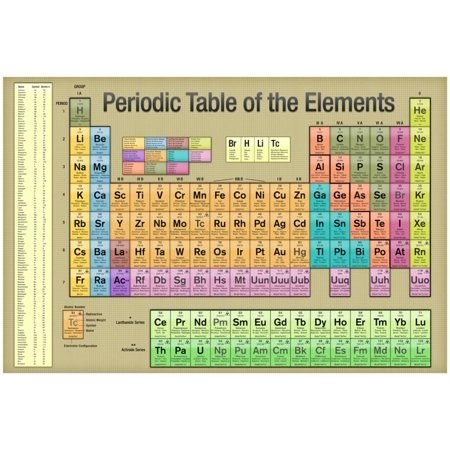(Periodic Table of the Elements Gold Scientific Chart Poster - 19x13)