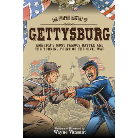 Gettysburg : The Graphic History of America's Most Famous Battle and the Turning Point of the Civil
