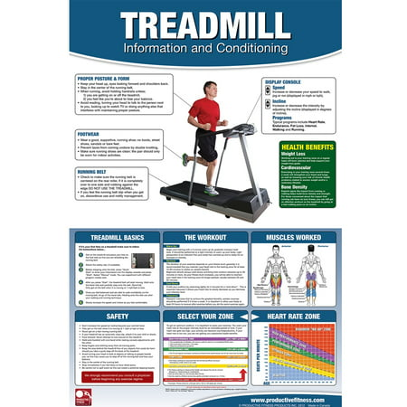 treadmill workout cardio training posterproductive