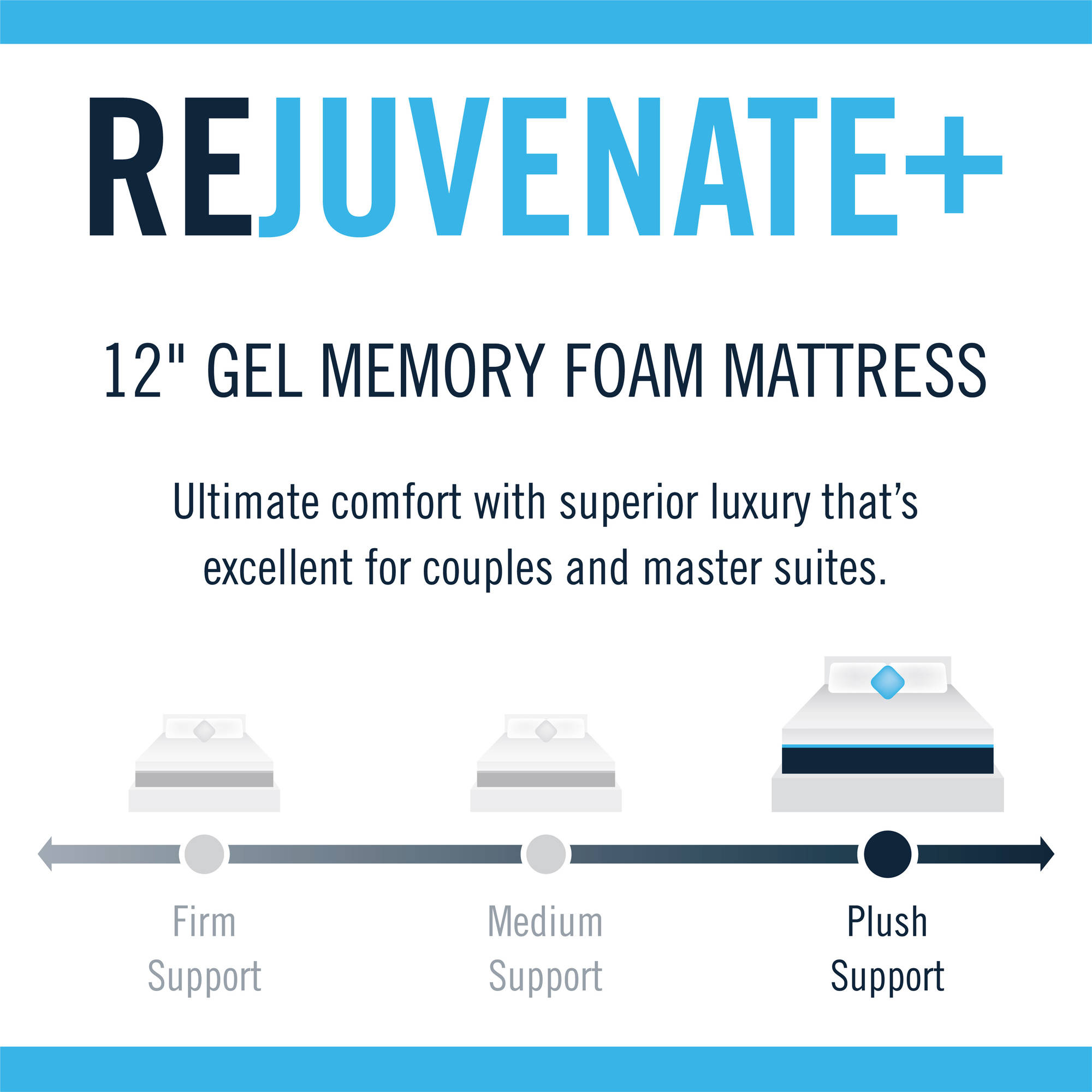 "HoMedics 12"" Air Gel Supreme Memory Foam Mattress, Multiple Sizes -  Walmart.com"