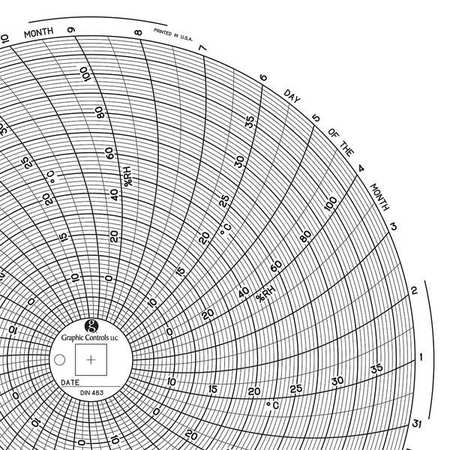 GRAPHIC CONTROLS Chart 483 Circular Paper Chart, 31 day, PK60
