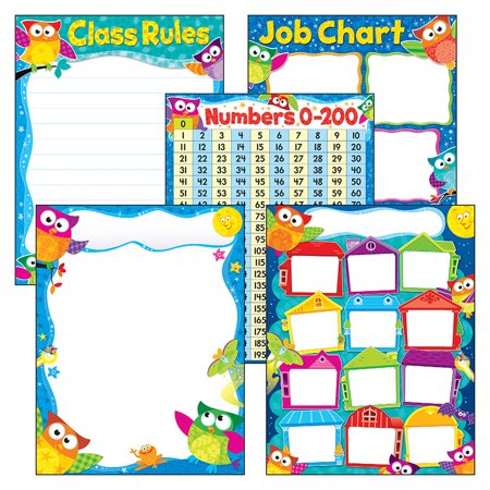 MORE CLASSROOM BASICS OWL-STARS LEARNING CHARTS COMBO PACK Weather Charts Combo Pack