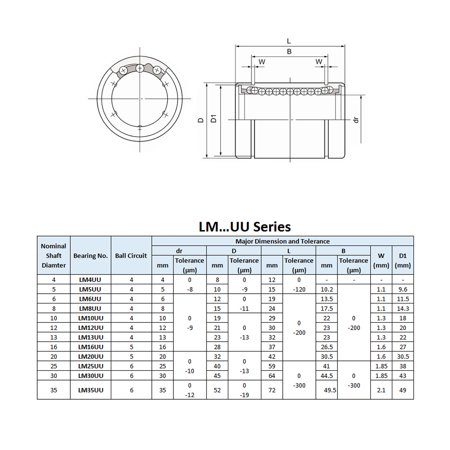 LM20UU Linear Ball Bearings, 20mm Bore Dia, 32mm OD, 42mm Length 2Pcs - image 1 of 4