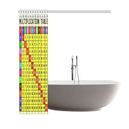 GCKG Multiplication Table Shower Curtain, Division Tables Polyester Fabric Shower Curtain Bathroom Sets with Hooks 66x72 Inches - image 2 of 3