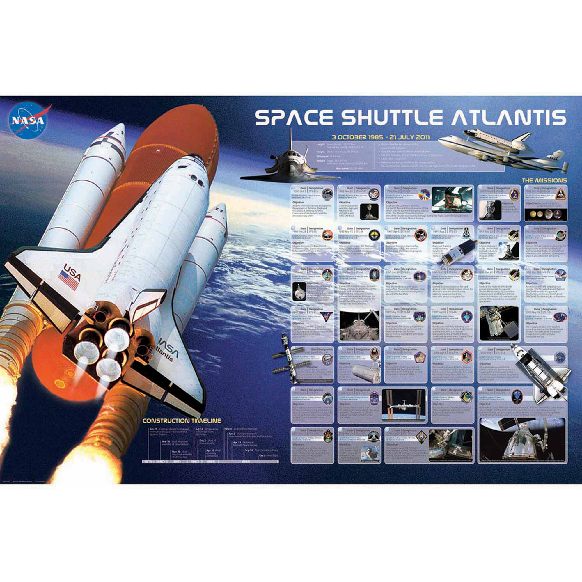 Atlantis Shuttle Missions Educational Chart