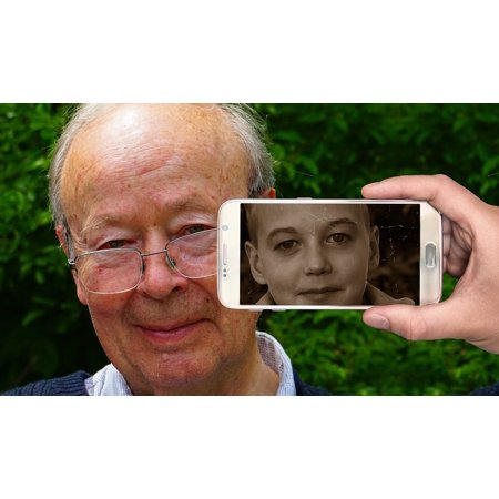 Laminated Poster Age Smartphone Man Youth Child Old Face Boy Poster Print 11 x (Gift Ideas For 17 Yr Old Boy)