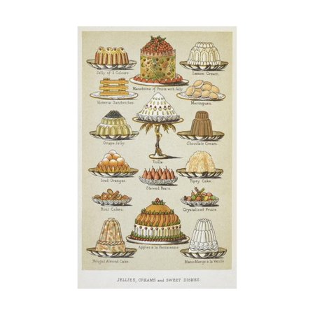 Isabella Cream - Jellies, Creams and Sweet Dishes Print Wall Art By Isabella Beeton