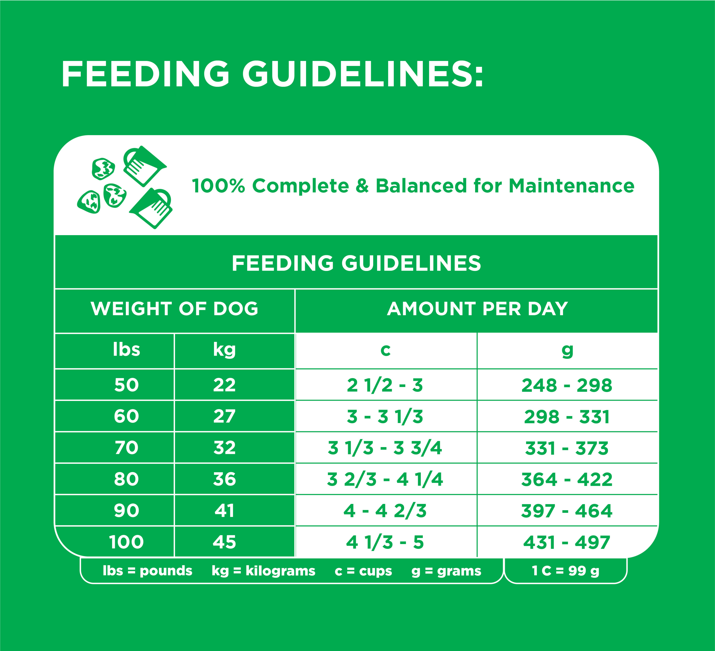 IAMS ProActive Health Adult German Shepherd Dry Dog Food Chicken Flavor 15 Pound Bag