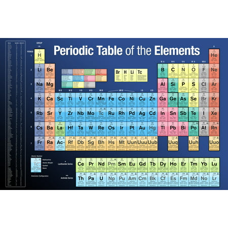 Periodic Table Elements Chemical Elements Classroom Educational Poster 18X12 Inch