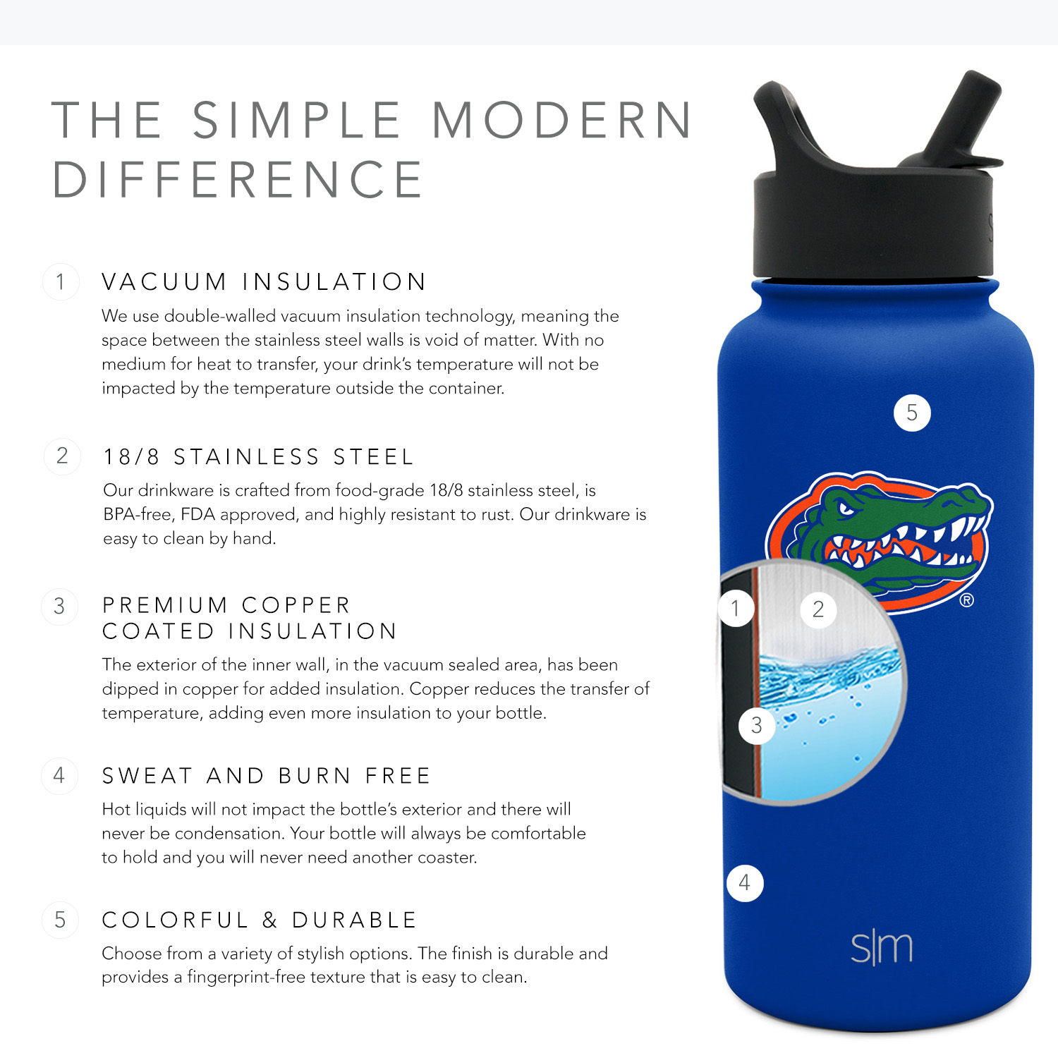 NCAA Michigan State Simple Modern 32oz Summit Water Bottle with Straw Lid Vacuum Insulated Water Flask Travel Coffee Tumbler 18//8 Stainless Steel
