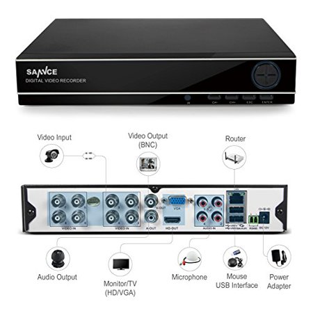 Sannce 8CH Full 960H H.264 Realtime HDMI Output P2P & QR Code Scan Standalone DVR with Phone View for Home Security