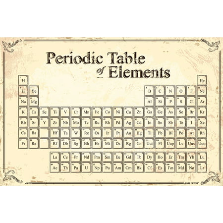 Periodic Table Of Elements Educational Chart Poster 18X12 Inch