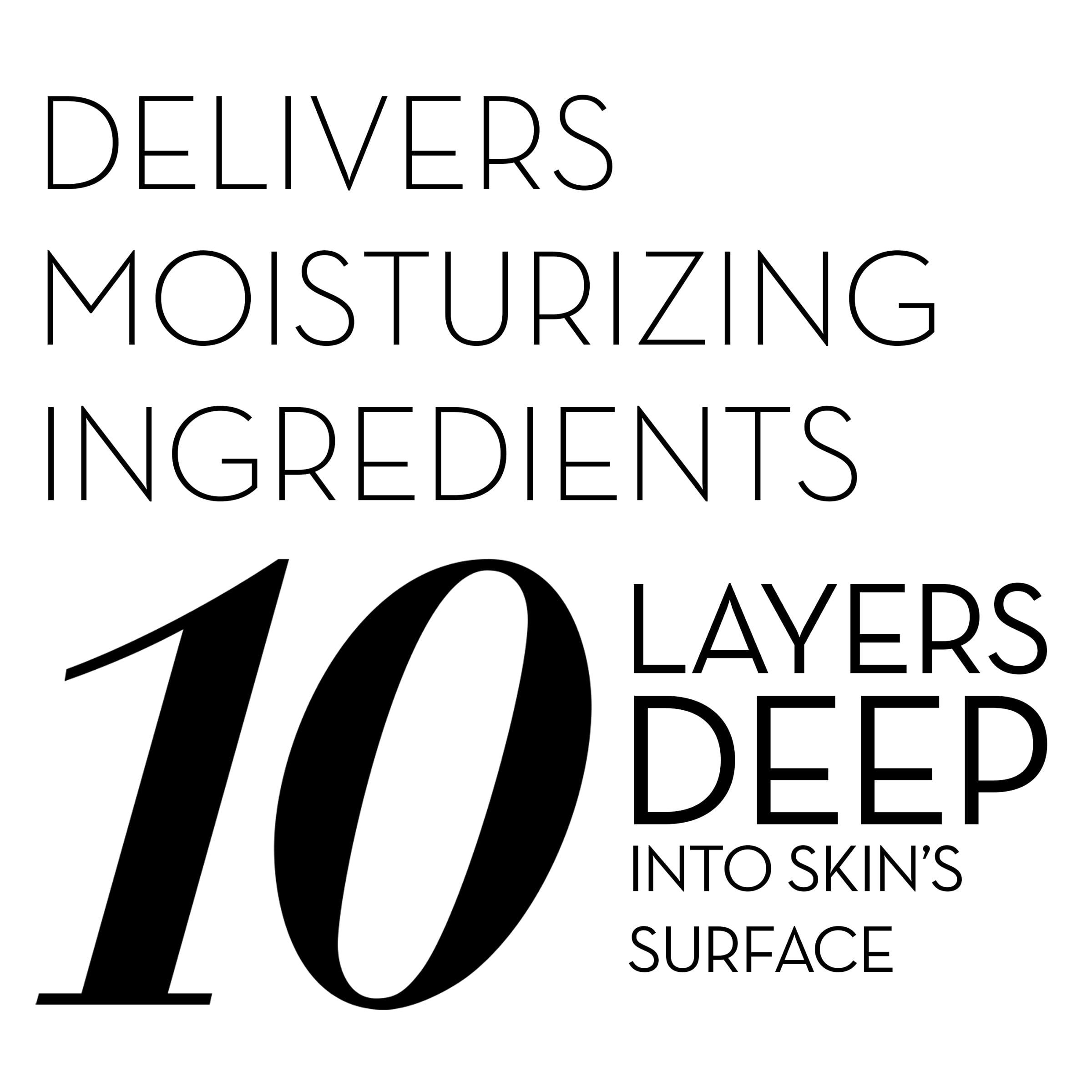 Olay Regenerist Deep Hydration Regenerating Cream Face Moisturizer