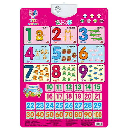 Weefy Kids Baby Fruit Alphabet Sound Wall Chart Poster Early Learning Educational