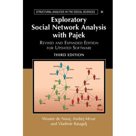 Exploratory Social Network Analysis with Pajek (Social Network Analysis Utilizing Big Data Technology)