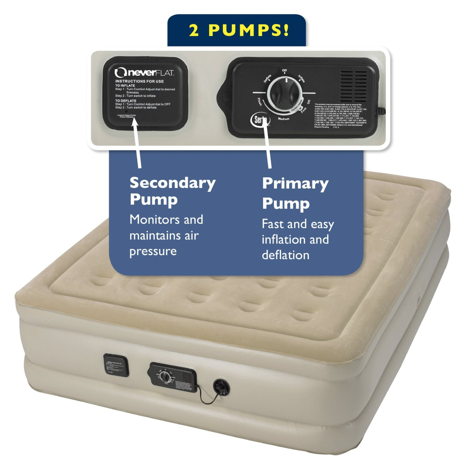serta raised air bed with neverflat ac pump, queen - walmart