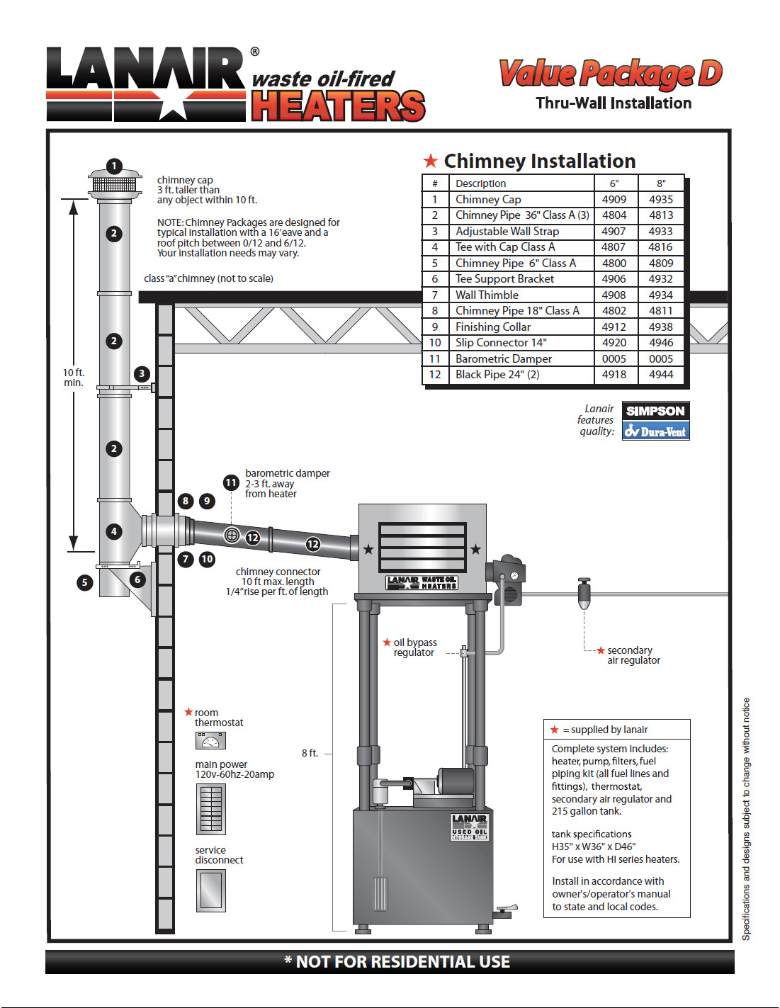Lanair Waste Oil Wiring Diagram Detailed Schematics Heater Products Llc 250000 Btu Ceiling Mounted Forced Air Cabinet