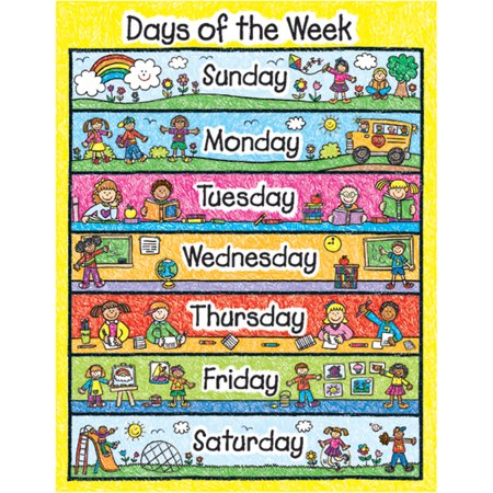 CHART DAYS OF THE WEEK KID DRAWN](Size Chart For Kids)
