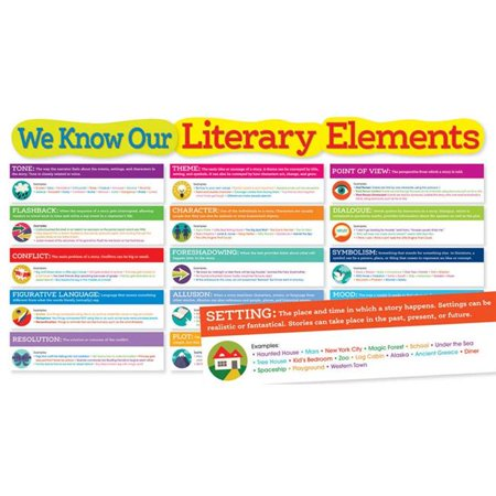 Scholastic Teaching Resources SC-565368BN Literary Elements Bulletin Board Set - Set of 2 - image 1 of 1