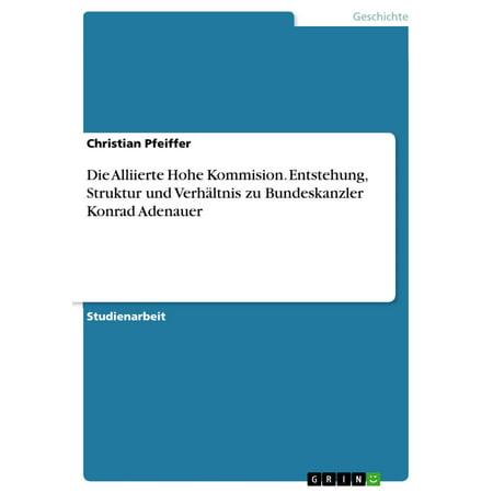 Die Alliierte Hohe Kommision. Entstehung, Struktur und Verhältnis zu Bundeskanzler Konrad Adenauer - eBook (Höhe Sonnenbrillen)